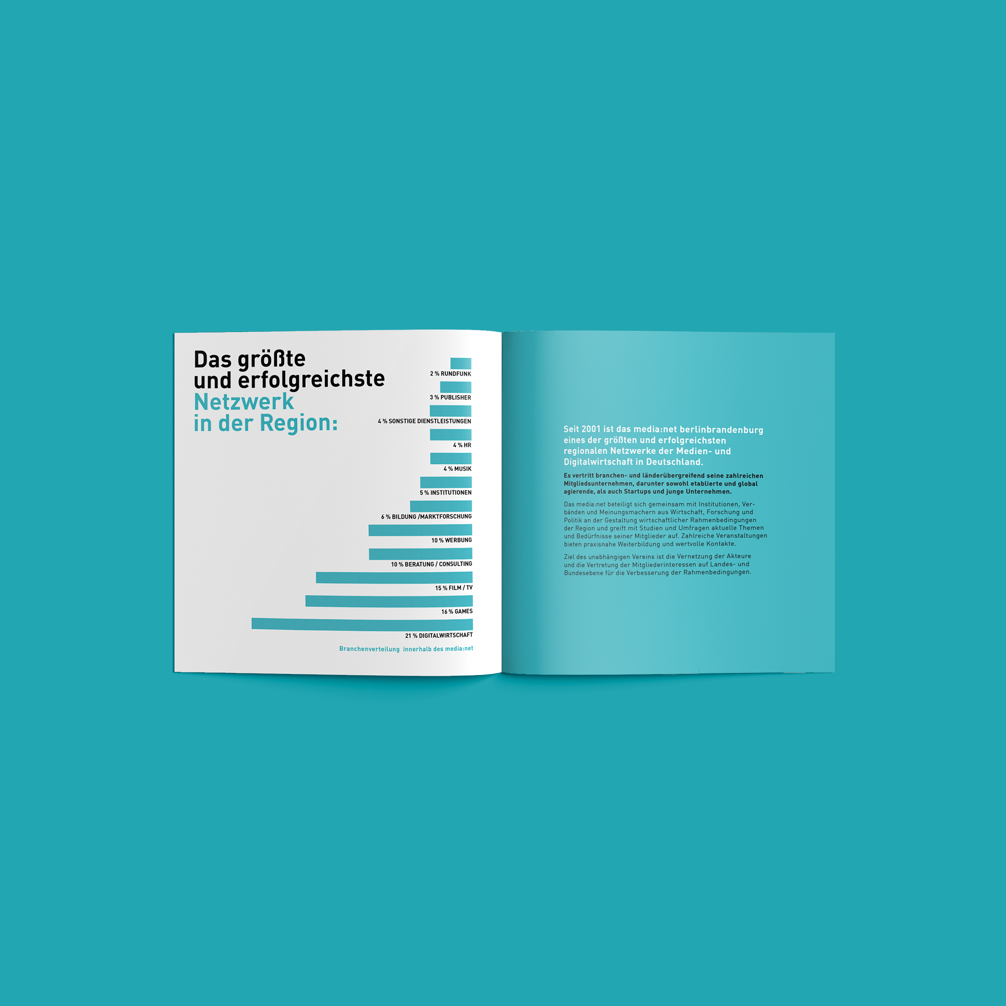 Media net berlinbrandenburg Image Broschüre - Region | Corporate Redesign